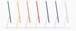 YslaMac #61 Apple Keynote, Novedades de todos los colores