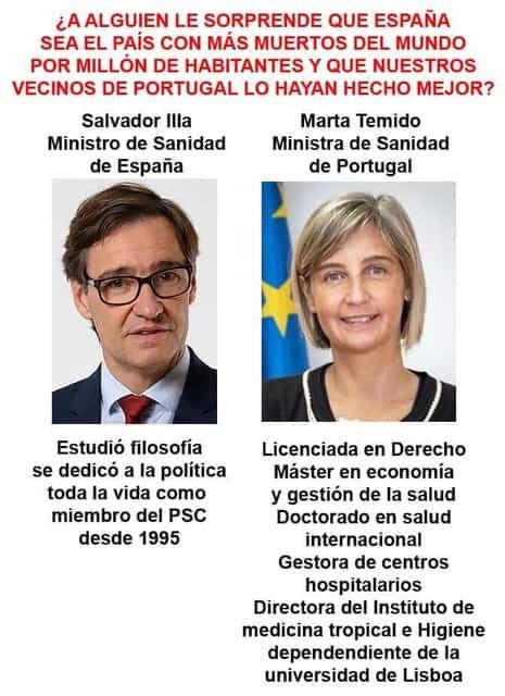 covid-19 ministros